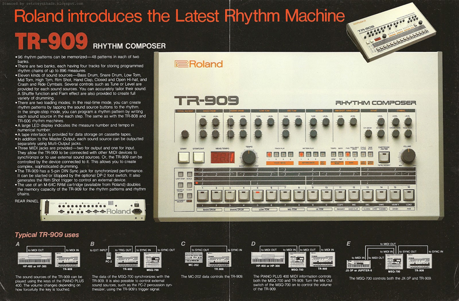 Happy 33rd Birthday Roland TR – 909
